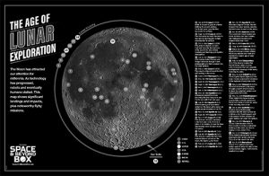 The Age of Lunar Exploration map poster