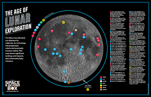 The Age of Lunar Exploration poster